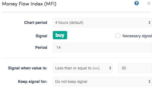 Trading 101: Volume Indicators Explained