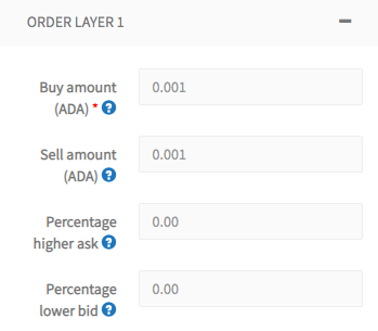 order layer percentage ask