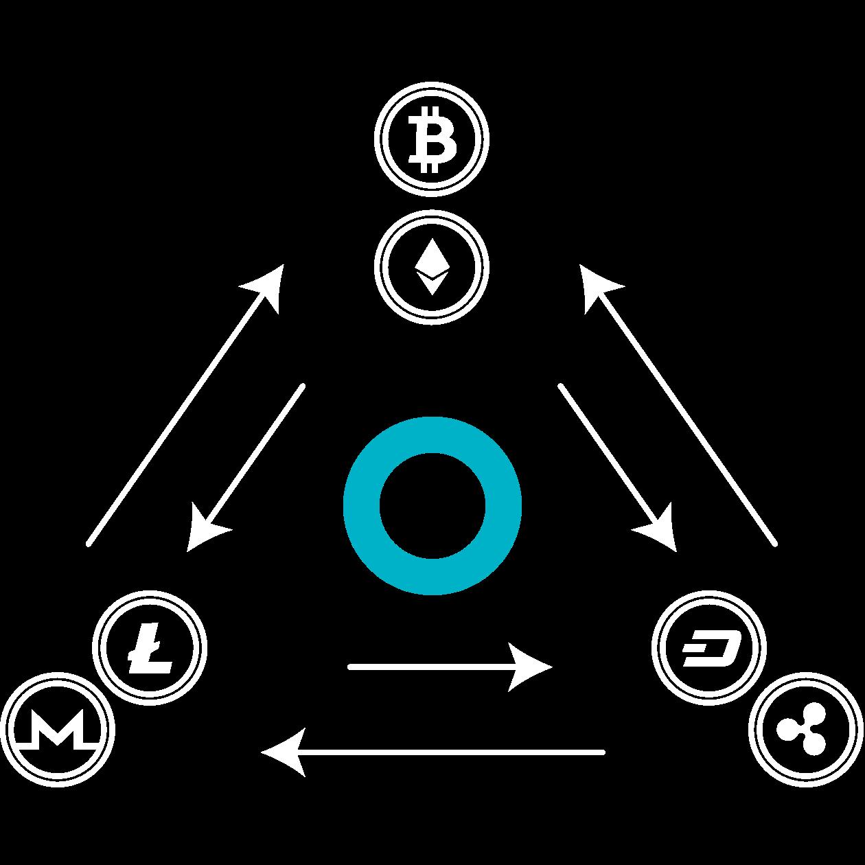 exchange_arbitrage