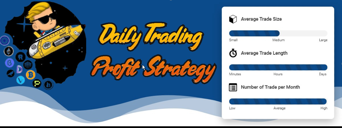 Daily Trading Profit Strategy