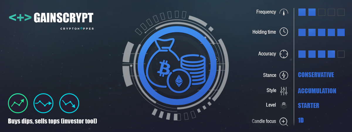 Tactical Accumulation Strategy - [GAINSCRYPT]