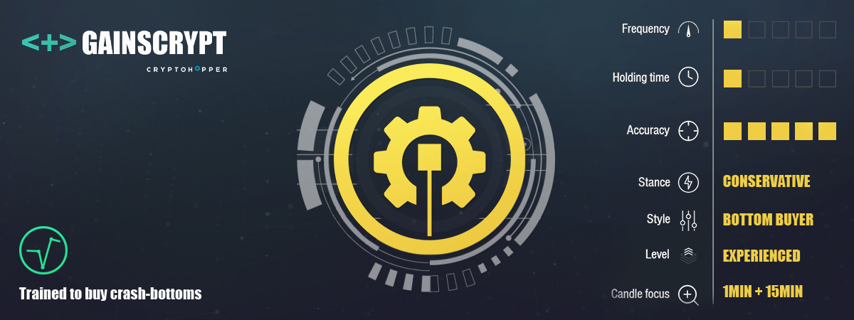 Hammer Scout BRAVO (A.I. plug-in) - [GAINSCRYPT]