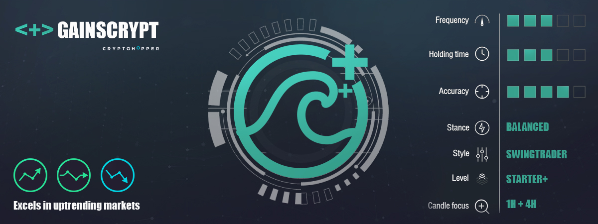 Wave gainer Strategy (Hero) - [GAINSCRYPT]