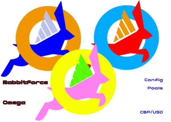RabbitForce Omega CBP/USD