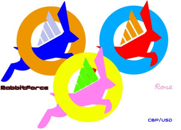 RabbbitForce Rose CBP/USD