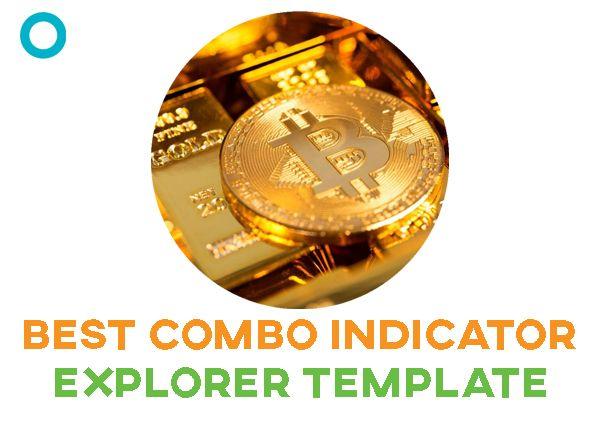 Template of Best Combo Indicator Explorer(DCA)