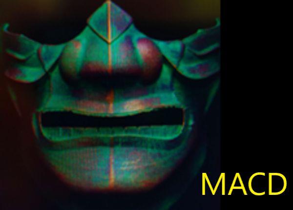 Hagakure MACD plus candles A longer intervals