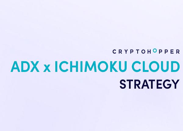 Ichimoku + Volatility