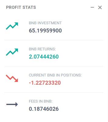 Yourstats profit stats
